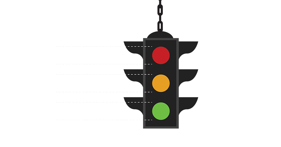 Sitecore audit traffic light system