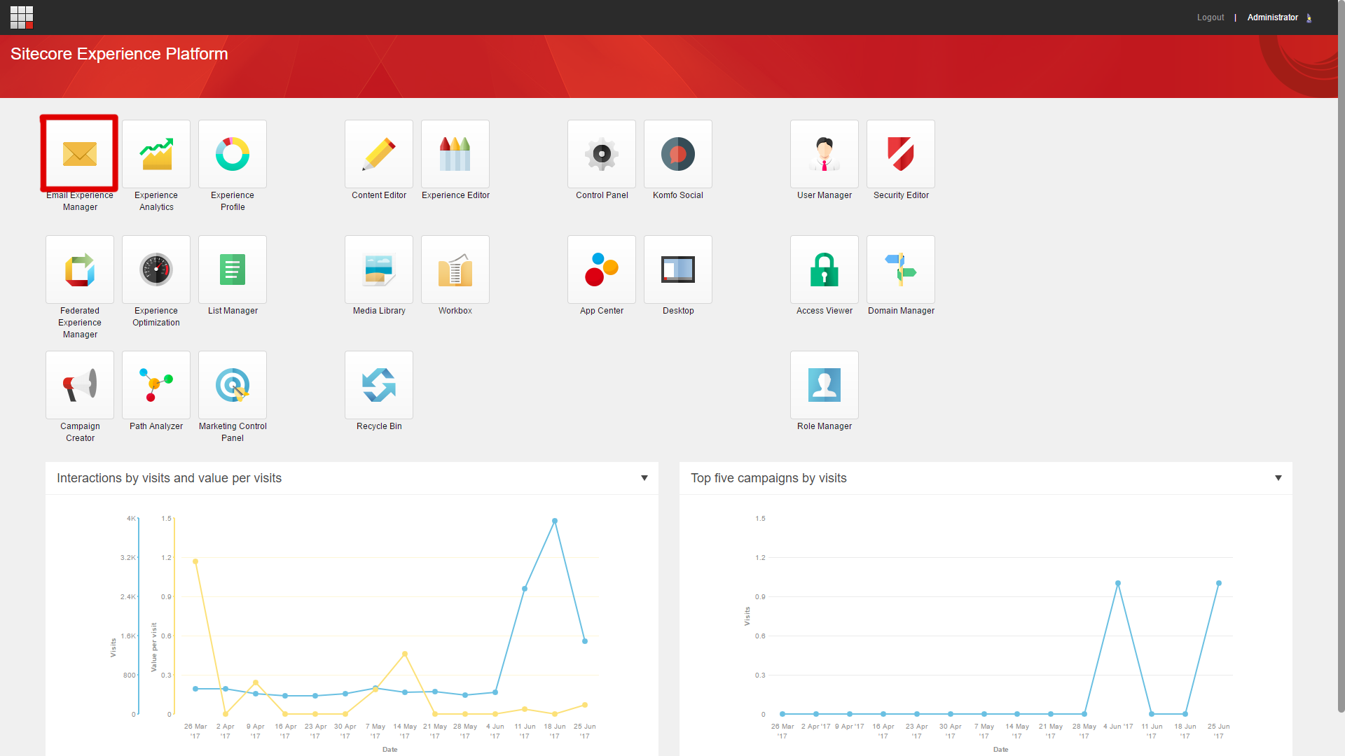 Where to find Sitecore EXM  in the dashboard